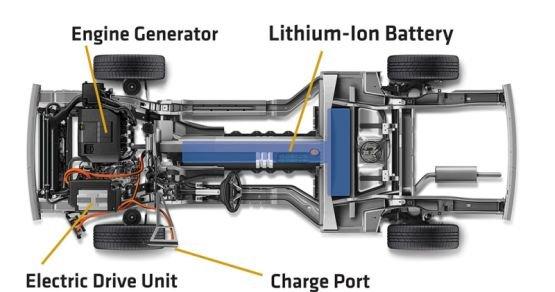 De mi lesz az e-autók akkumulátoraival?