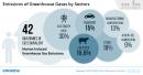 Mennyire légszennyező egy tehén? - infografika