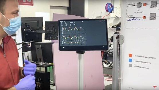 A Tesla saját lélegeztetőgépet készít