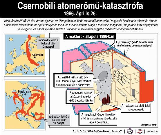 30 éve történt a csernobili katasztrófa