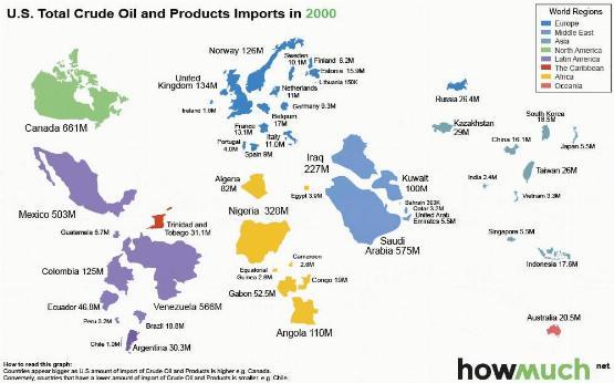 Infografika: így változott az amerikai olajimport