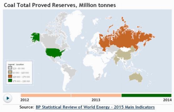 2069-re elfogy az összes fosszilis energiahordozó - infografika